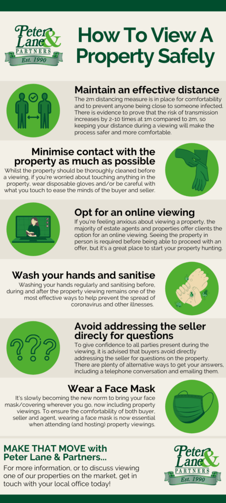How To View a Property Safely Infographic
